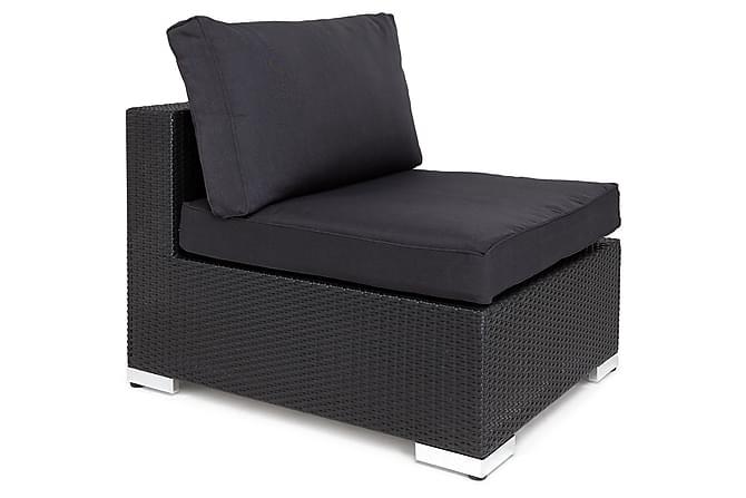 komplett møbeltrekkpakke Grå - Passer Gruppe 110057 - Hagemøbler - Puter - Utendørstrekk