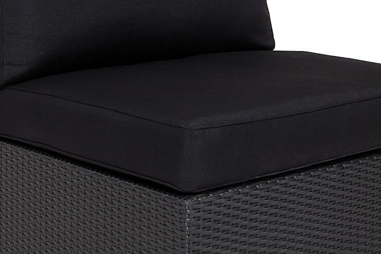 Komplett møbeltrekkpakke Svart - Passer Gruppe 110121 - Hagemøbler - Puter - Utendørstrekk